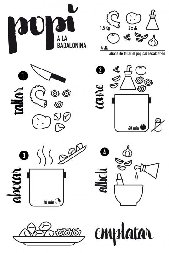 la_page_infografia_recepta_popi